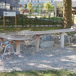 spielplatz-reinach-mischeli-wasserbereich